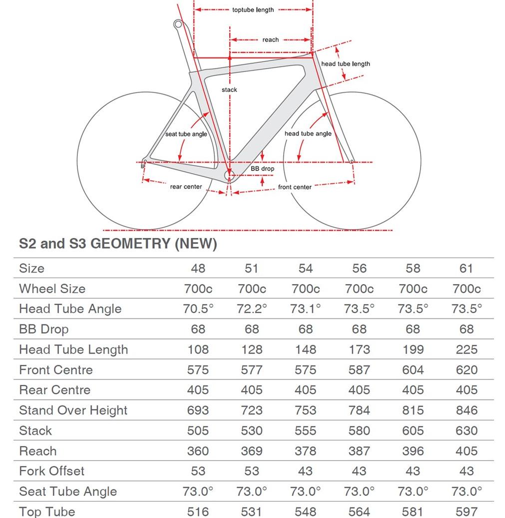 bikespeed.ch - Online Shop - Radsport, Laufen, Triathlon, Schwimmen ...
